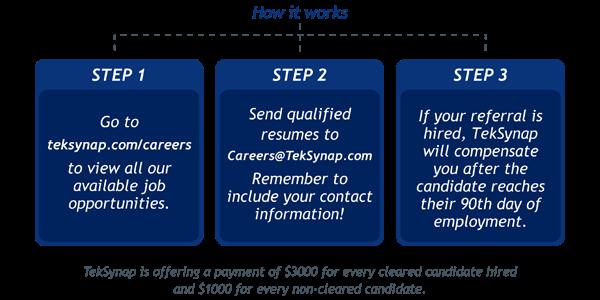 TekSynap Employee Referral Program
