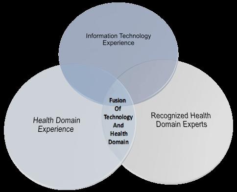 TekSynap Health IT Fusion Center